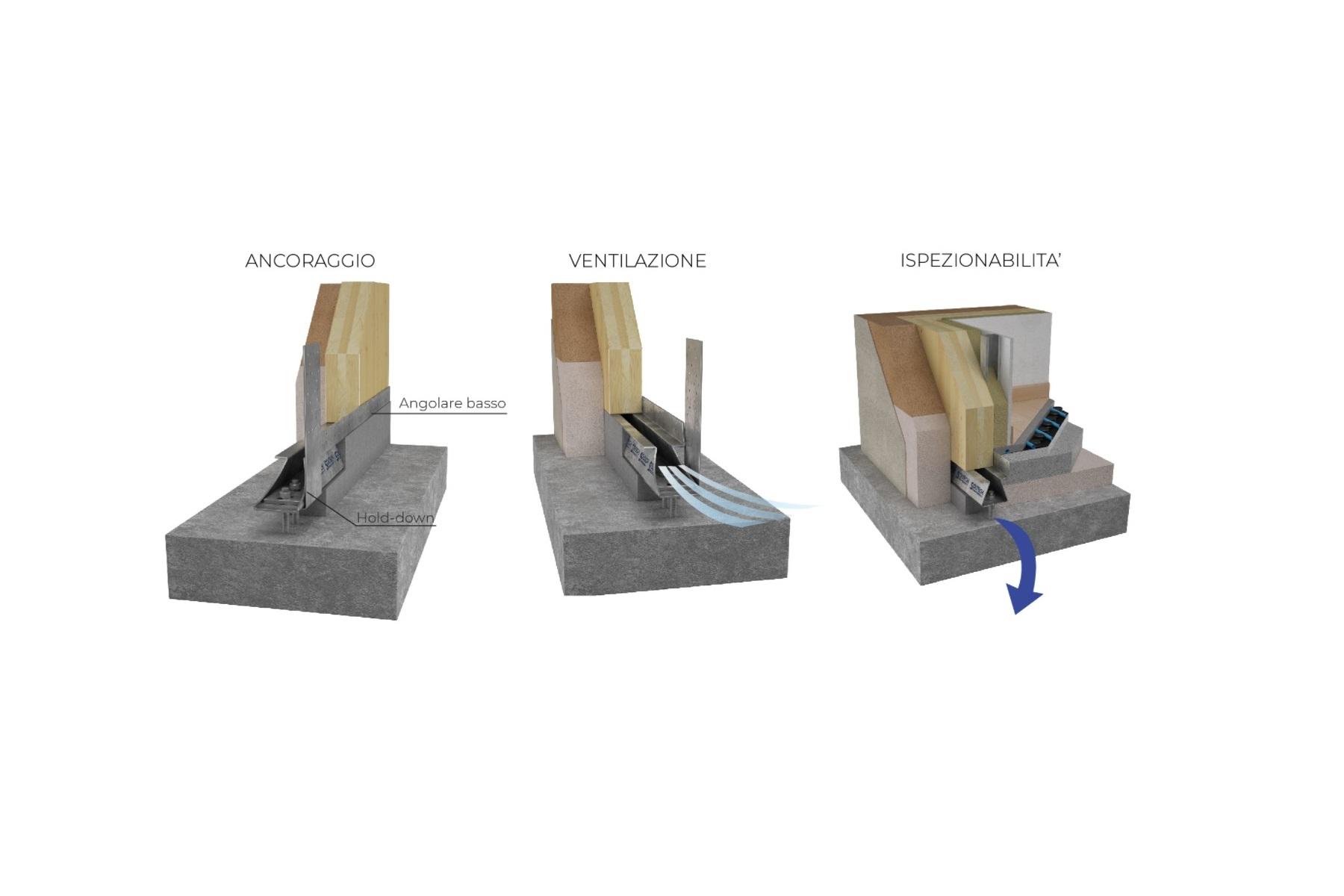 Isolamento attacco a terra nelle case in legno: ecco perché è necessario